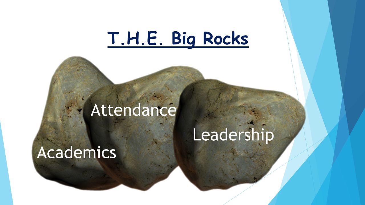 T.H.E. Big Rocks Academics Attendance Leadership