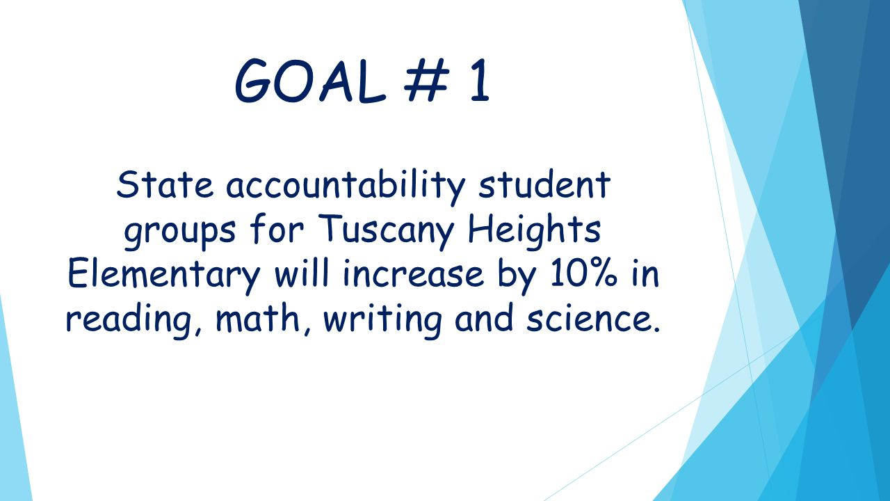 GOAL # 1 State accountability student groups for Tuscany Heights Elementary will increase by 10% in reading, math, writing and science.