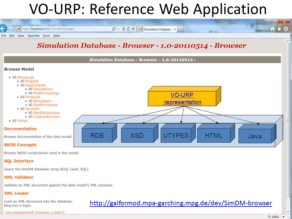 VO-URP: Reference Web Application RDBXSDUTYPESHTML Java VO-URP representation http://galformod.mpa-garching.mpg.de/dev/SimDM-browser