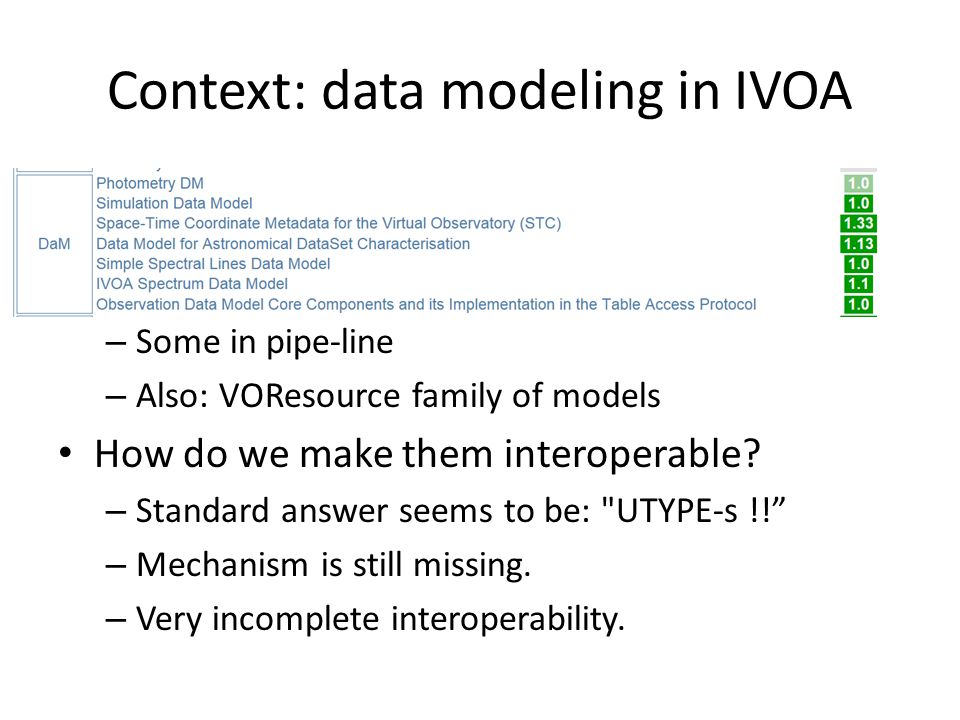 Context: data modeling in IVOA – Some in pipe-line – Also: VOResource family of models How do we make them interoperable? – Standard answer seems to b