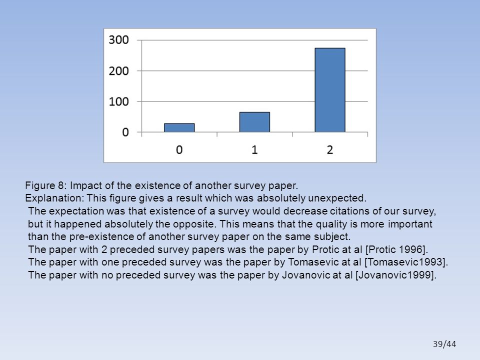 39/44 Figure 8: Impact of the existence of another survey paper.