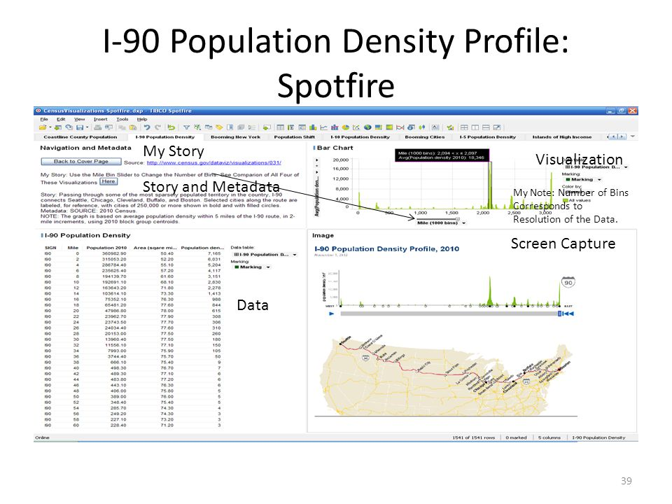 I-90 Population Density Profile: Spotfire 39 My Story Story and Metadata Screen Capture Data Visualization My Note: Number of Bins Corresponds to Resolution of the Data.