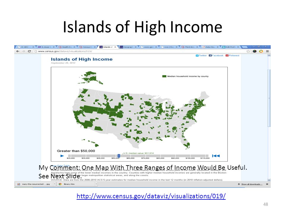 Islands of High Income 48 http://www.census.gov/dataviz/visualizations/019/ My Comment: One Map With Three Ranges of Income Would Be Useful.