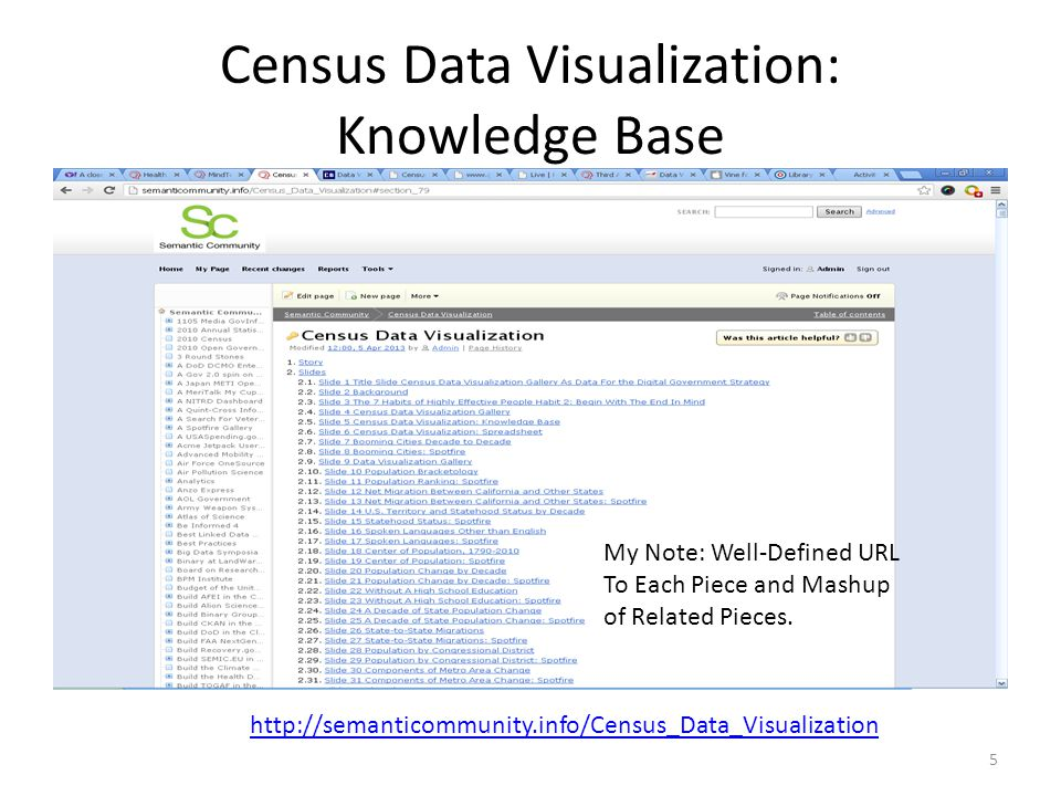 Conclusions and Recommendations: Spotfire 76 https://silverspotfire.tibco.com/us/library#/users/bniemann/Public?CensusVisualizations-Spotfire