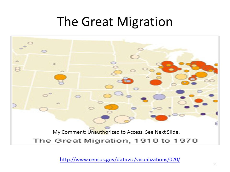 The Great Migration 50 http://www.census.gov/dataviz/visualizations/020/ My Comment: Unauthorized to Access.