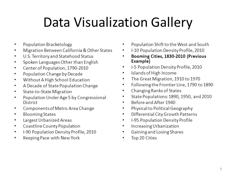 Components of Metro Area Change 30 http://www.census.gov/dataviz/visualizations/040/ My Comment: I Would Use a State Map and a Statistical Distribution Function to Show These Data.