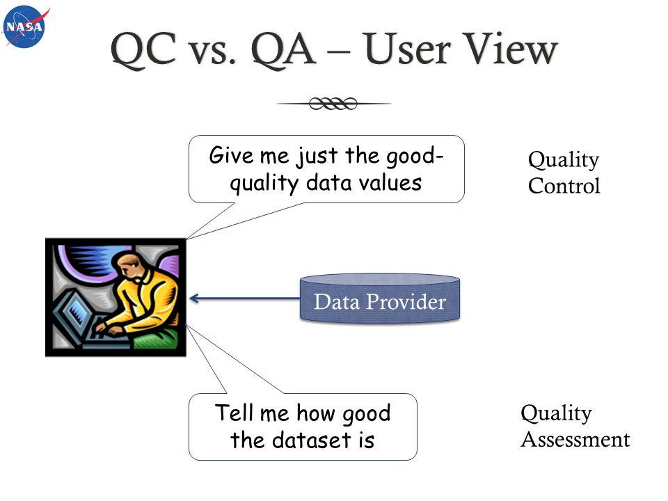 QC vs.QA – User ViewQC vs.