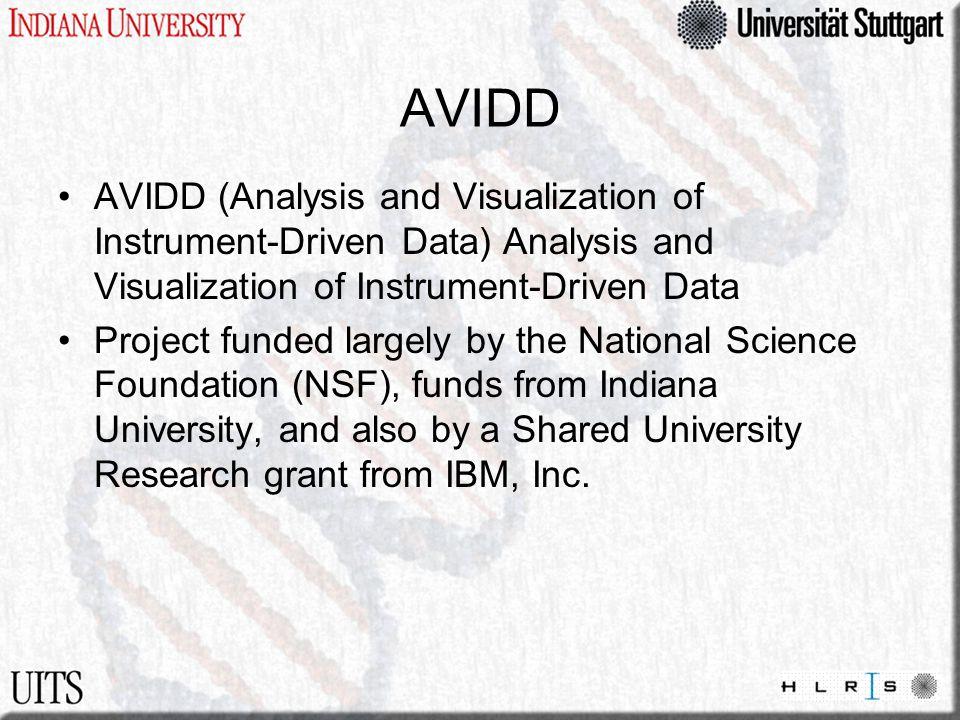 AVIDD AVIDD (Analysis and Visualization of Instrument-Driven Data) Analysis and Visualization of Instrument-Driven Data Project funded largely by the
