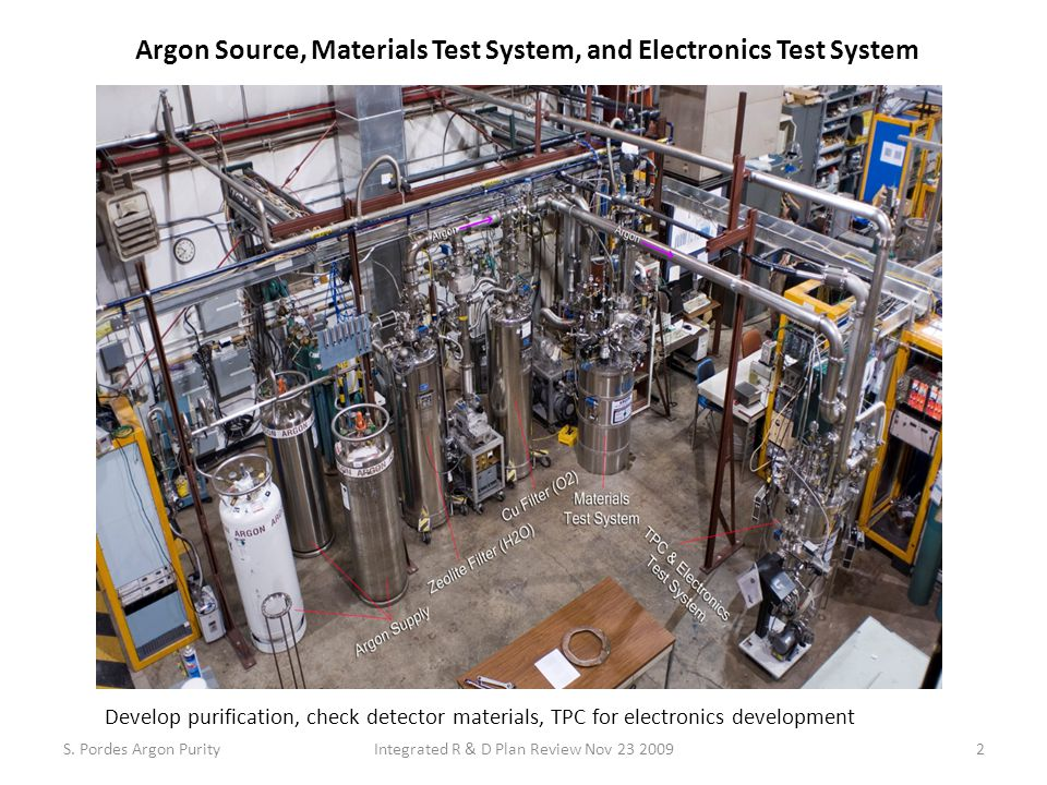 Argon Source, Materials Test System, and Electronics Test System Develop purification, check detector materials, TPC for electronics development S.