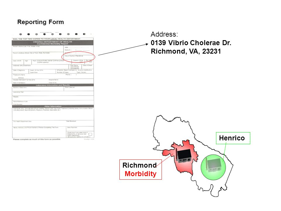 Richmond Morbidity Henrico Address: 0139 Vibrio Cholerae Dr. Richmond, VA, 23231 Reporting Form