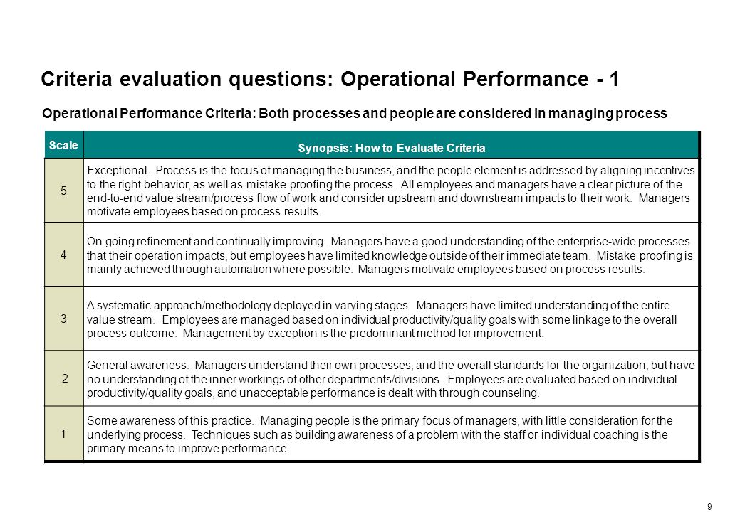 9 Criteria evaluation questions: Operational Performance - 1 Operational Performance Criteria: Both processes and people are considered in managing process Scale Synopsis: How to Evaluate Criteria 5 Exceptional.