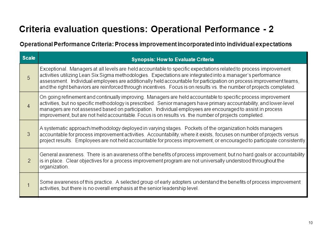 10 Criteria evaluation questions: Operational Performance - 2 Operational Performance Criteria: Process improvement incorporated into individual expectations Scale Synopsis: How to Evaluate Criteria 5 Exceptional.