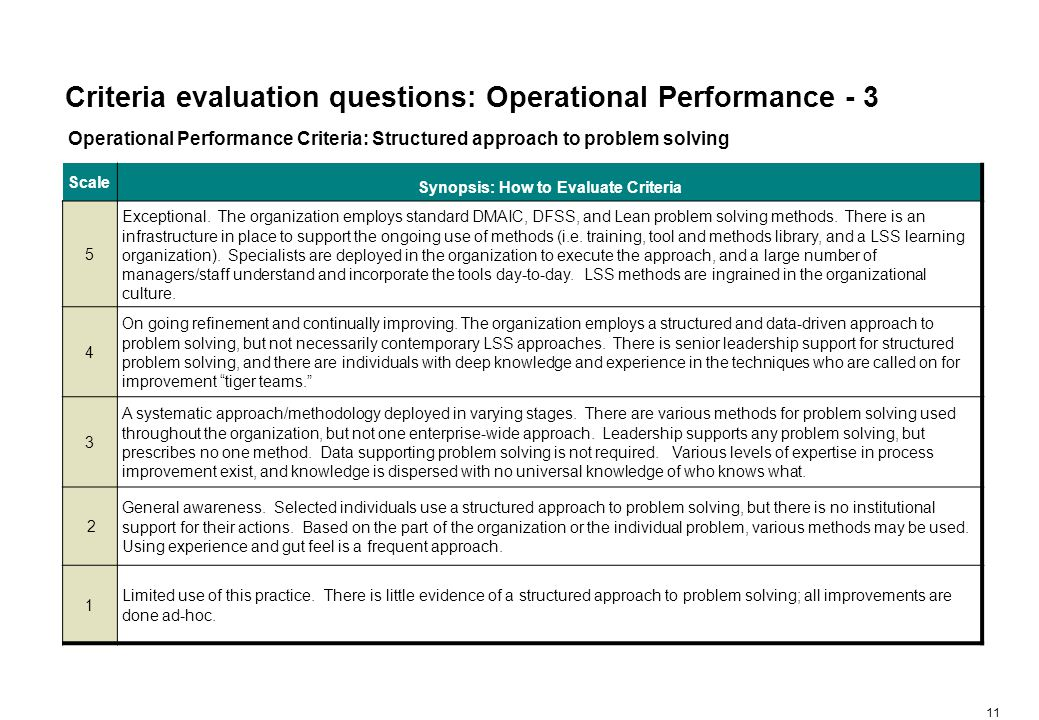 11 Criteria evaluation questions: Operational Performance - 3 Operational Performance Criteria: Structured approach to problem solving Scale Synopsis: How to Evaluate Criteria 5 Exceptional.