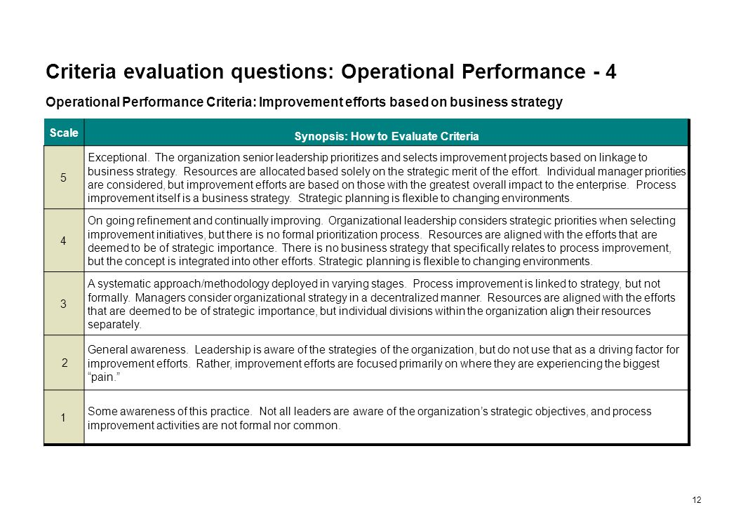 12 Criteria evaluation questions: Operational Performance - 4 Operational Performance Criteria: Improvement efforts based on business strategy Scale Synopsis: How to Evaluate Criteria 5 Exceptional.