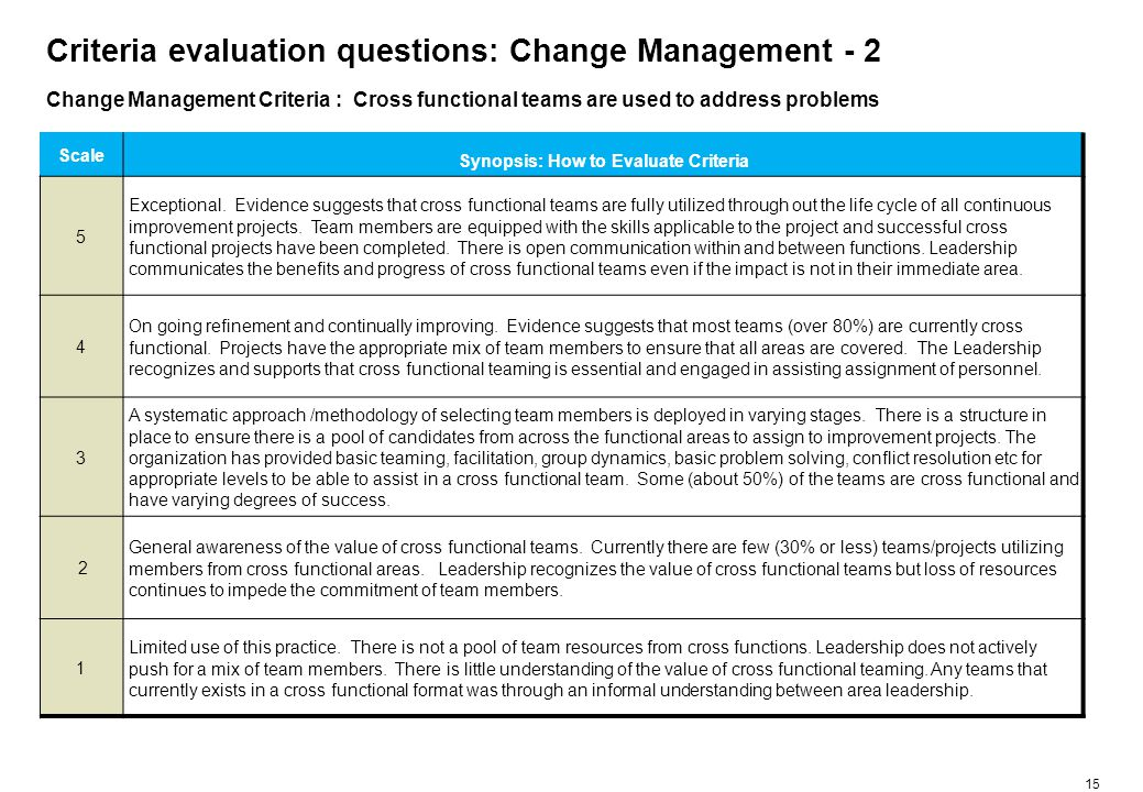 15 Criteria evaluation questions: Change Management - 2 Change Management Criteria : Cross functional teams are used to address problems Scale Synopsis: How to Evaluate Criteria 5 Exceptional.