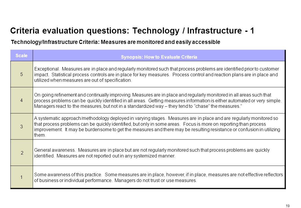 19 Criteria evaluation questions: Technology / Infrastructure - 1 Technology/Infrastructure Criteria: Measures are monitored and easily accessible Scale Synopsis: How to Evaluate Criteria 5 Exceptional.