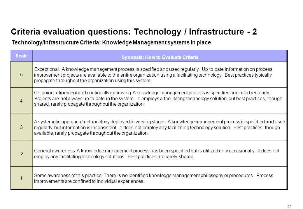 20 Criteria evaluation questions: Technology / Infrastructure - 2 Technology/Infrastructure Criteria: Knowledge Management systems in place Scale Synopsis: How to Evaluate Criteria 5 Exceptional.