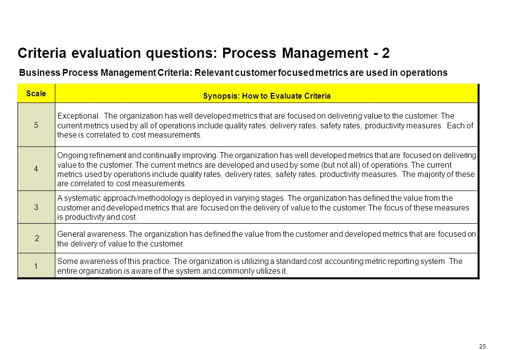 25 Criteria evaluation questions: Process Management - 2 Business Process Management Criteria: Relevant customer focused metrics are used in operations Scale Synopsis: How to Evaluate Criteria 5 Exceptional.