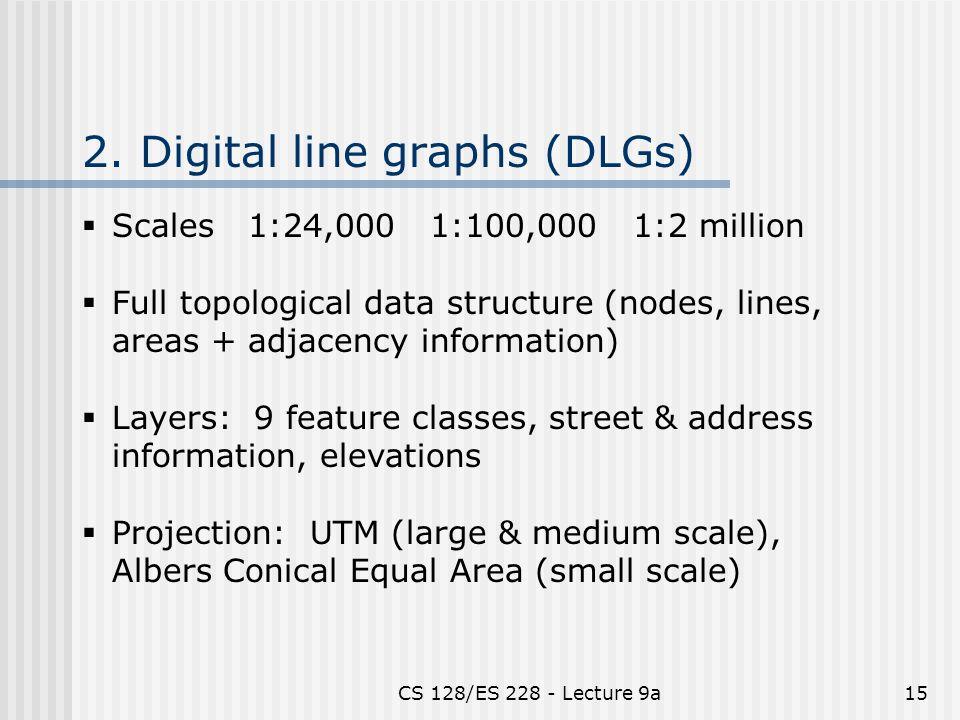 CS 128/ES 228 - Lecture 9a15 2.