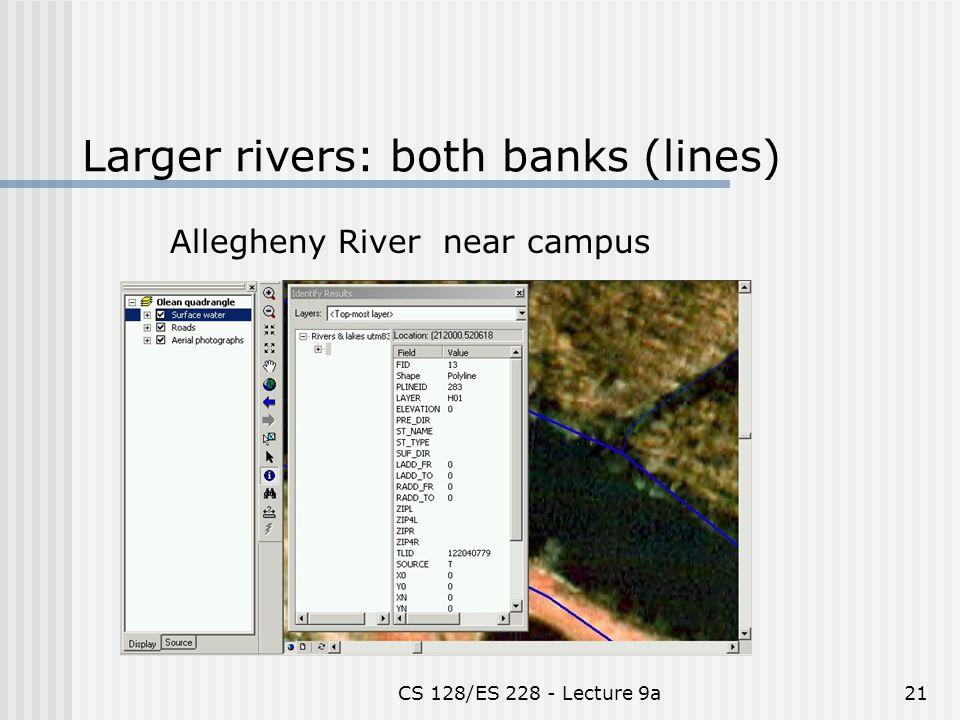 CS 128/ES 228 - Lecture 9a21 Larger rivers: both banks (lines) Allegheny River near campus