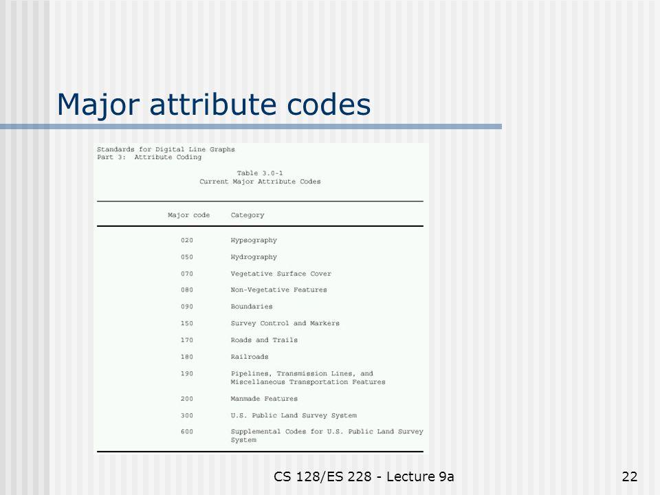 CS 128/ES 228 - Lecture 9a22 Major attribute codes