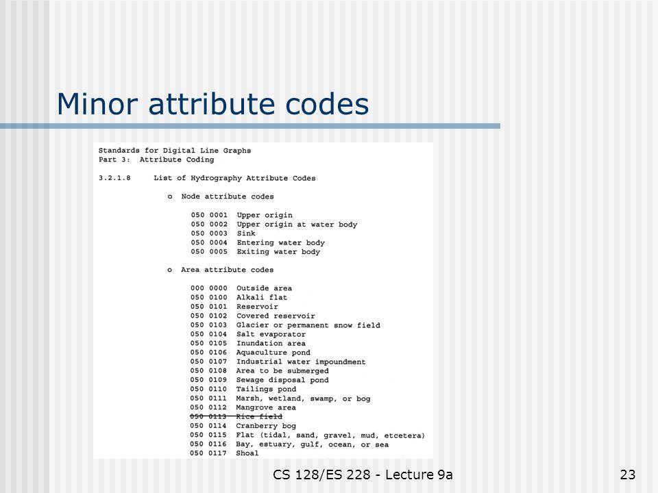 CS 128/ES 228 - Lecture 9a23 Minor attribute codes