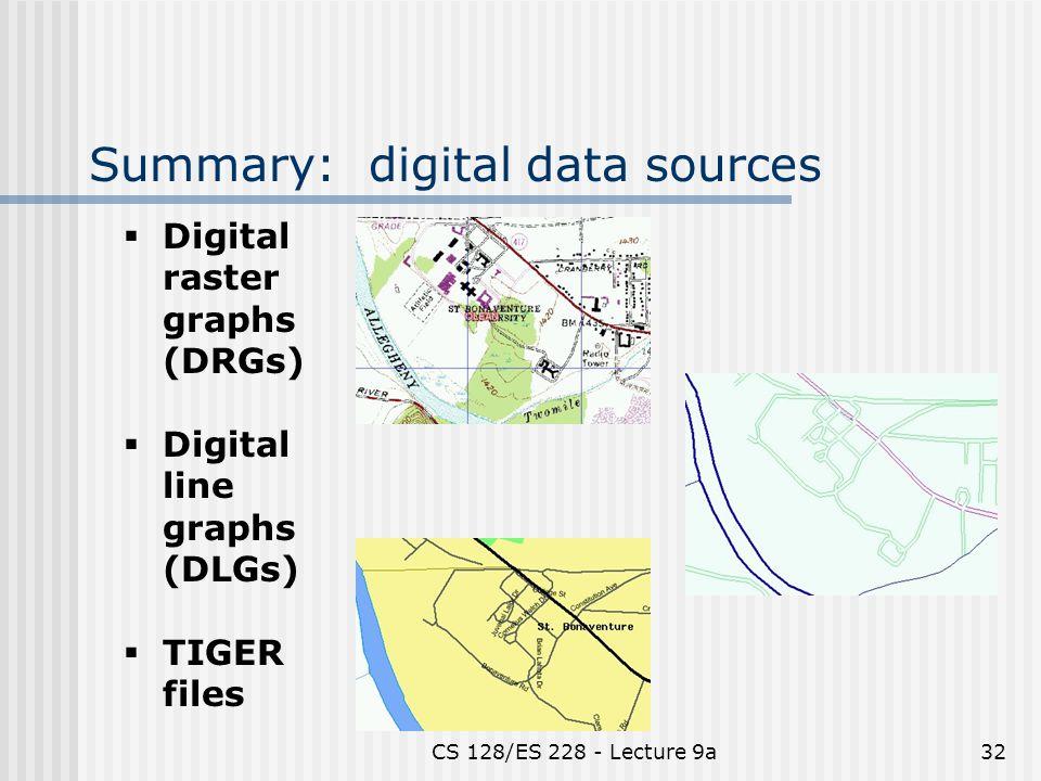 CS 128/ES 228 - Lecture 9a32 Summary: digital data sources  Digital raster graphs (DRGs)  Digital line graphs (DLGs)  TIGER files