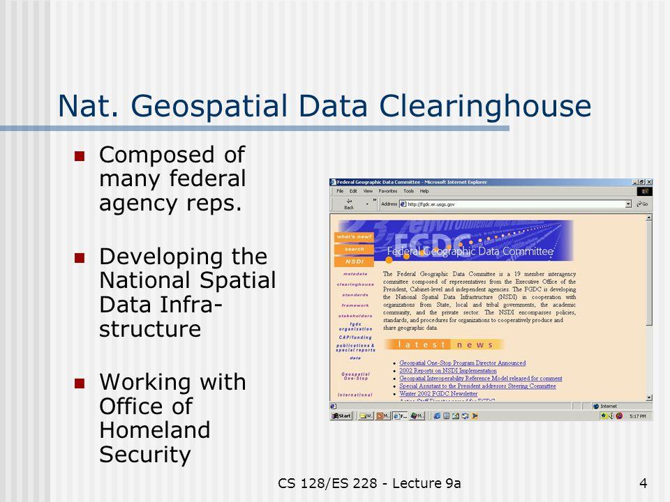 CS 128/ES 228 - Lecture 9a4 Nat.