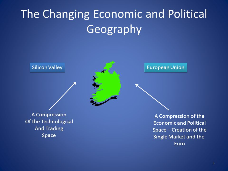 The Changing Economic and Political Geography Silicon Valley European Union A Compression Of the Technological And Trading Space A Compression of the Economic and Political Space – Creation of the Single Market and the Euro 5