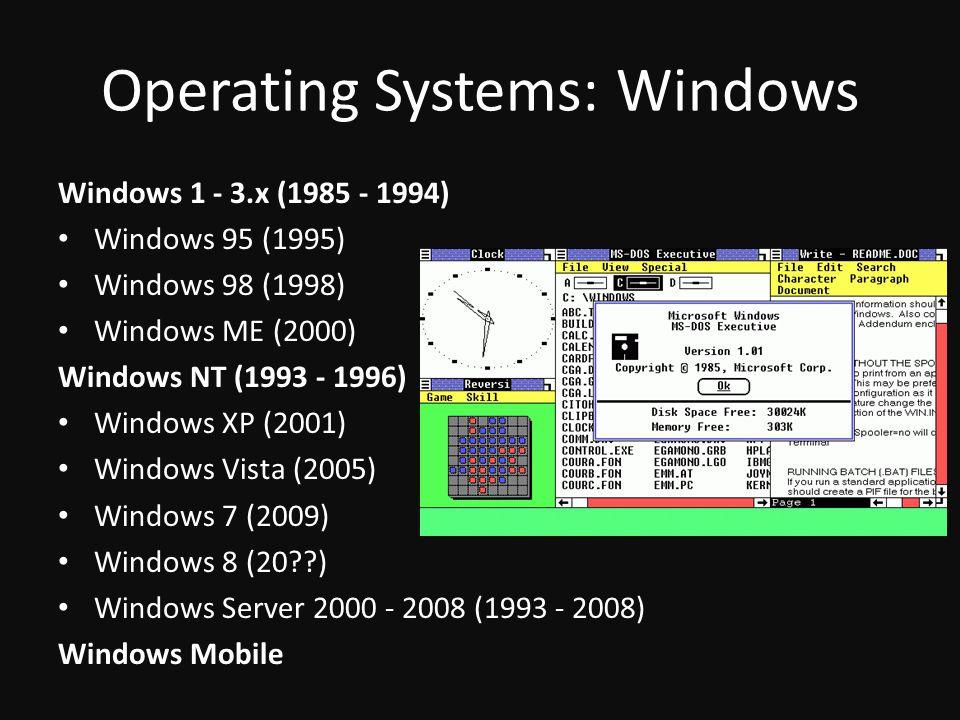 Operating Systems: Windows Windows 1 - 3.x (1985 - 1994) Windows 95 (1995) Windows 98 (1998) Windows ME (2000) Windows NT (1993 - 1996) Windows XP (20