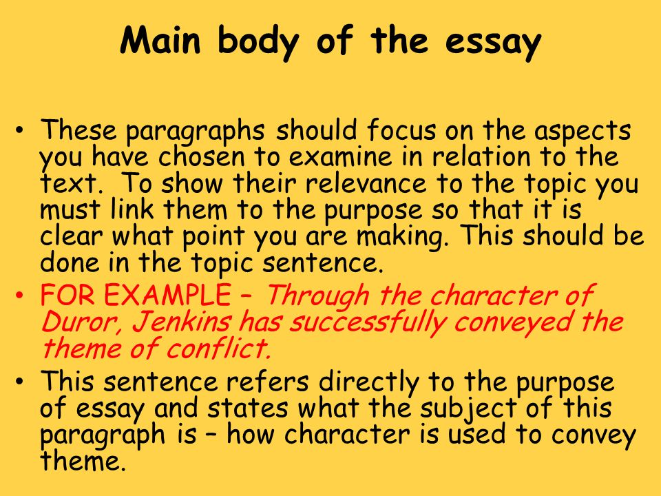 introduction paragraphs for college essays