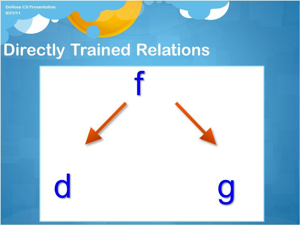 Directly Trained Relations f dg DeRosa CS Presentation 8/21/11