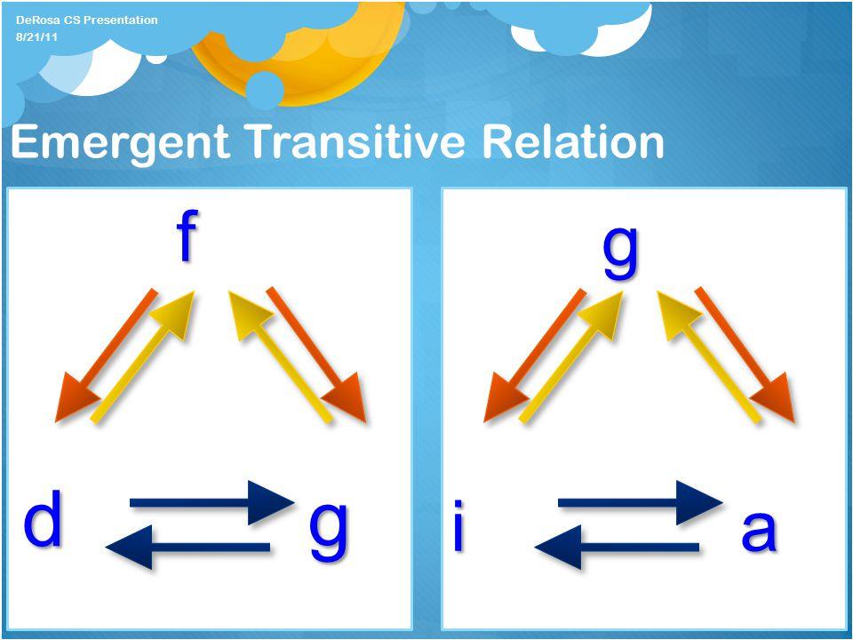 Emergent Transitive Relation f dg DeRosa CS Presentation g ia 8/21/11