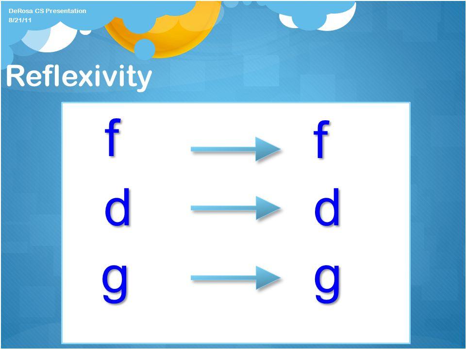 Reflexivity DeRosa CS Presentation f d gg d f 8/21/11
