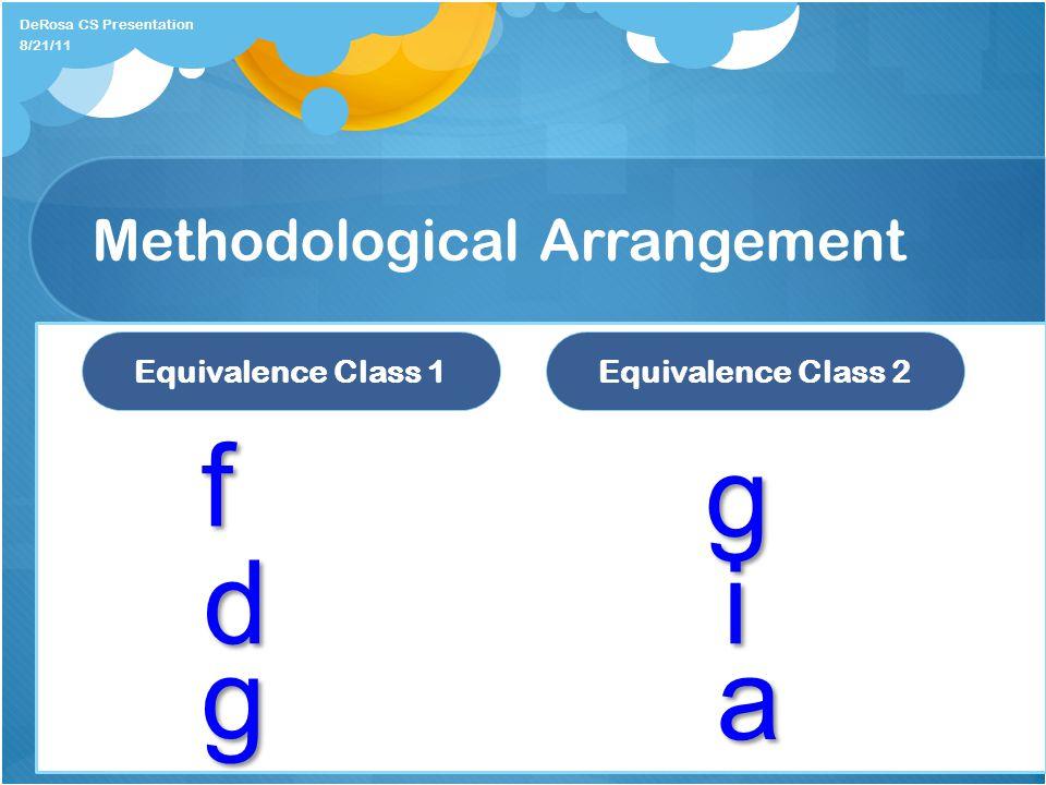 Methodological Arrangement Equivalence Class 1Equivalence Class 2 DeRosa CS Presentation f d g g i a 8/21/11