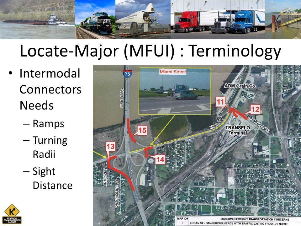 Locate-Major (MFUI) : Terminology Intermodal Connectors Needs – Ramps – Turning Radii – Sight Distance