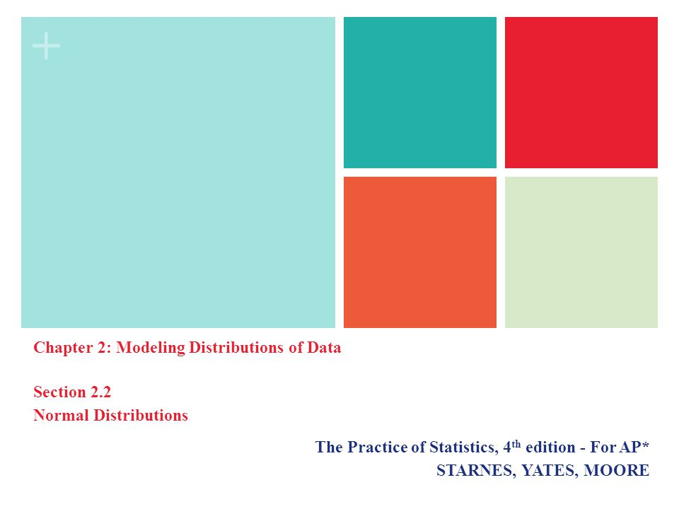 + Chapter 2: Modeling Distributions of Data Section 2.2 Normal Distributions The Practice of Statistics, 4 th edition - For AP* STARNES, YATES, MOORE