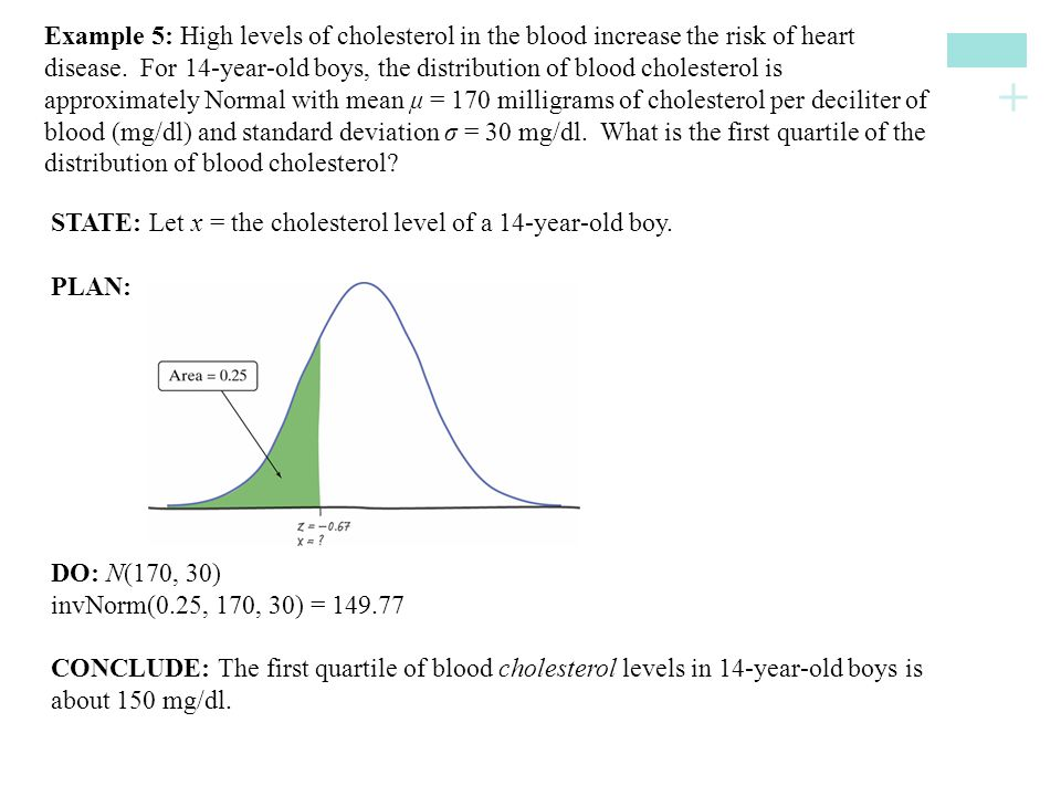 + STATE: Let x = the cholesterol level of a 14-year-old boy. PLAN: DO: N(170, 30) invNorm(0.25, 170, 30) = 149.77 CONCLUDE: The first quartile of bloo