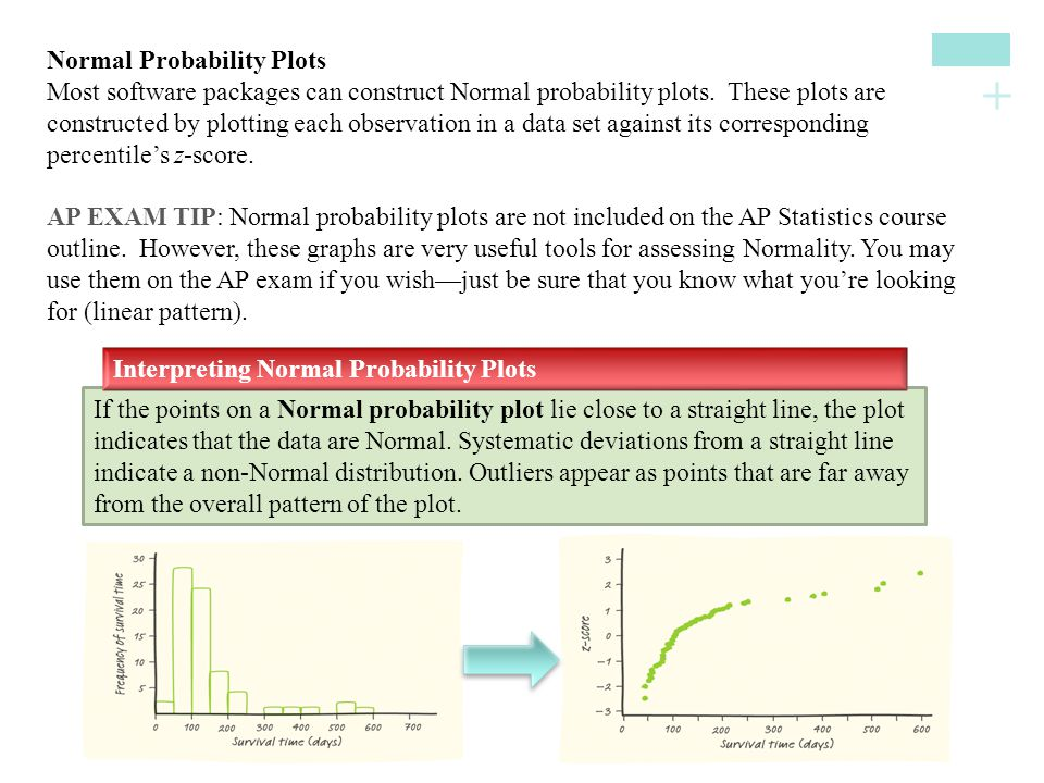 + Normal Probability PlotsMost software packages can construct Normal probability plots. These plots areconstructed by plotting each observation in a