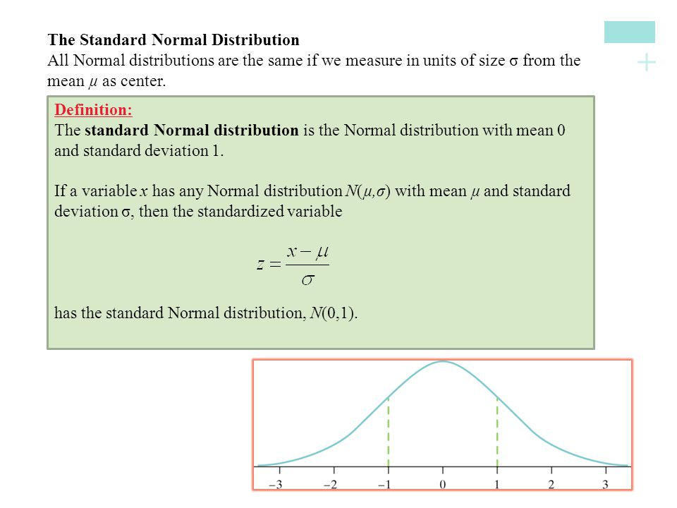 + The Standard Normal DistributionAll Normal distributions are the same if we measure in units of size σ from themean µ as center. Definition: The sta