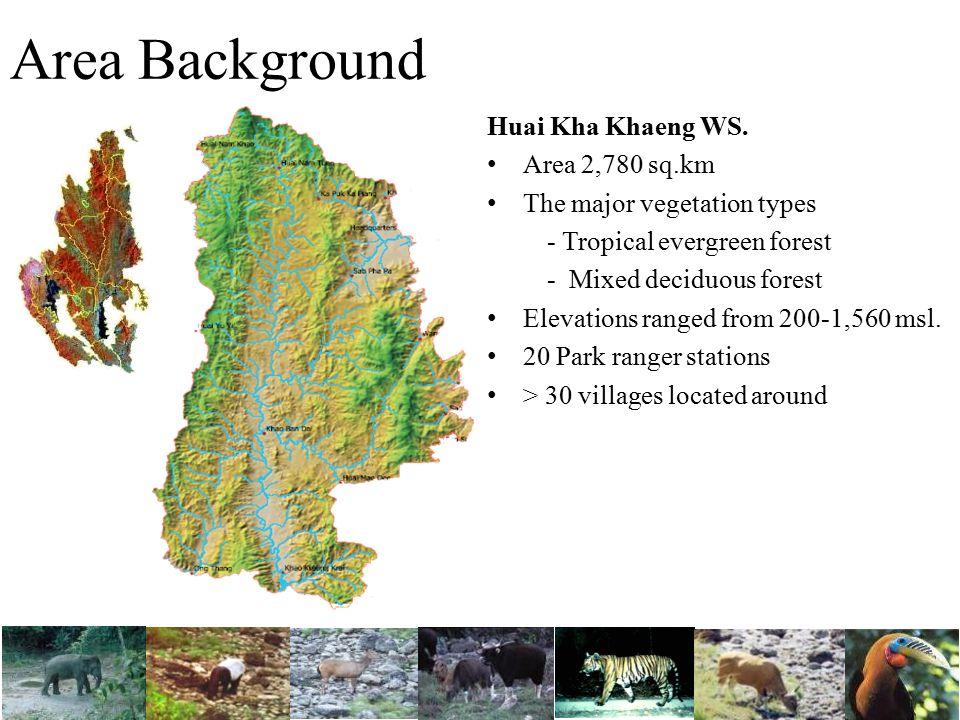 Huai Kha Khaeng WS.