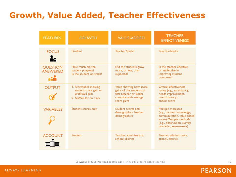 10 Growth, Value Added, Teacher Effectiveness