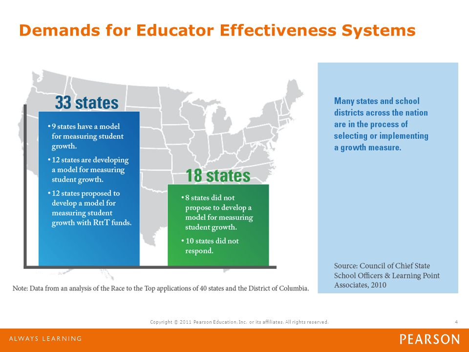5 Educator Effectiveness: Increased Instructional Productivity + Improved Student Outcomes Defining the Market Teachers and administrators/school leaders Focused on in-service teachers and practicing administrators Customers are state agencies and districts Procurement offices include IT, HR, State Education Agencies, Local Education Agencies There are 13,924 school districts in the US, 132,656 K-12 Schools, and over 3 million public school teachers.