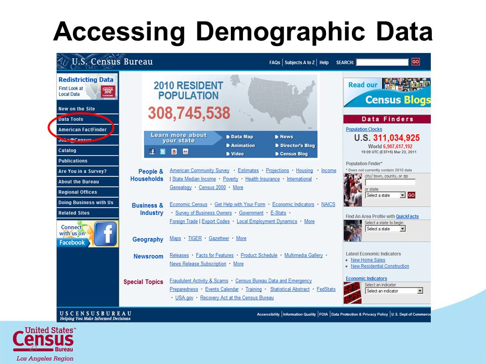 21 Accessing Demographic Data