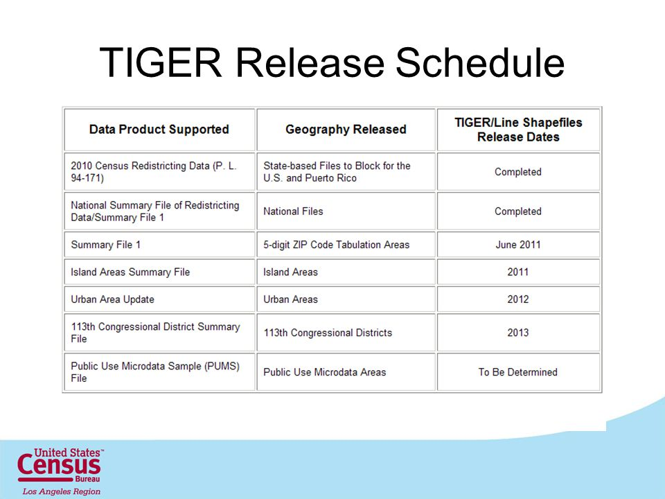 TIGER Release Schedule