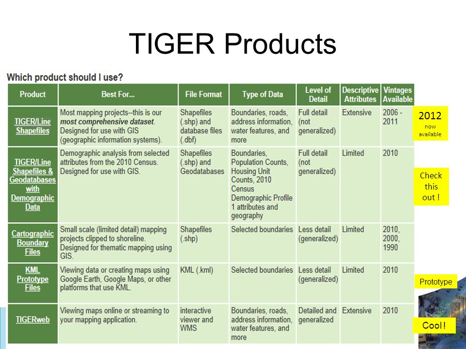 TIGER Products 2012 now available Prototype Cool ! Check this out !