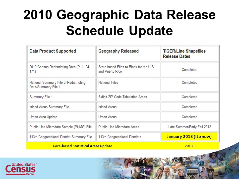 2010 Geographic Data Release Schedule Update January 2013 (ftp now) Core-based Statistical Areas Update 2013