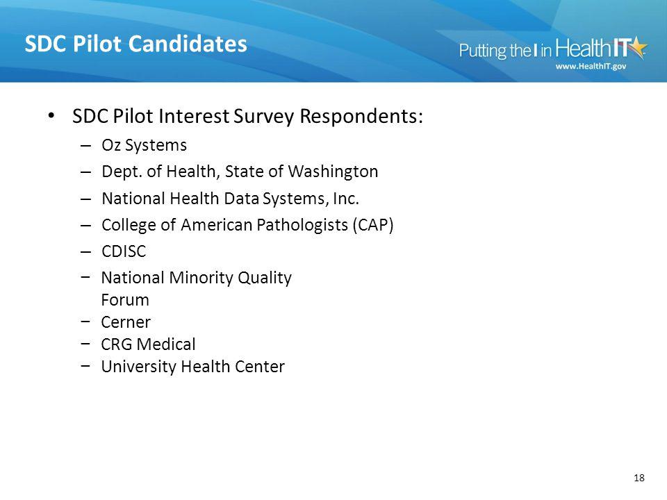 SDC Pilot Candidates SDC Pilot Interest Survey Respondents: – Oz Systems – Dept.
