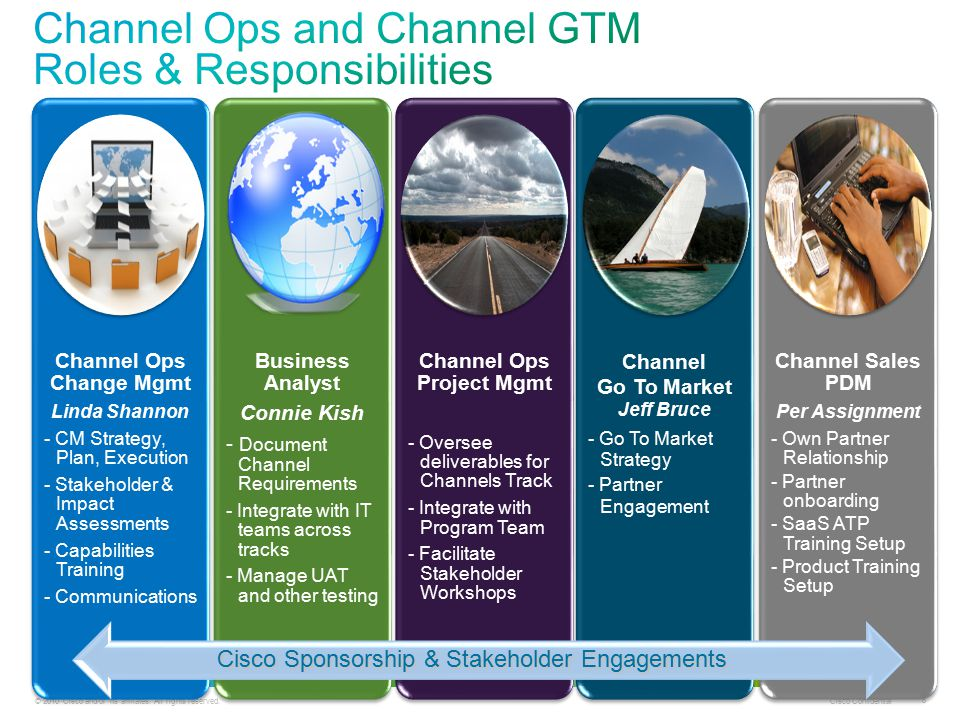 © 2010 Cisco and/or its affiliates. All rights reserved. Cisco Confidential 8 Channel Ops Change Mgmt Linda Shannon - CM Strategy, Plan, Execution - S