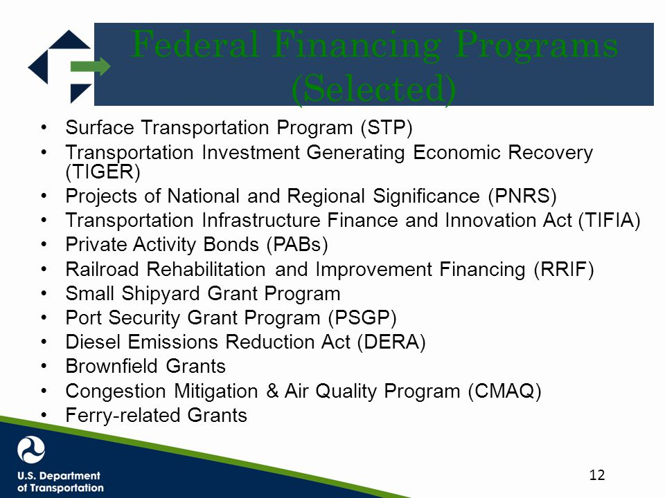 Federal Financing Programs (Selected) Surface Transportation Program (STP) Transportation Investment Generating Economic Recovery (TIGER) Projects of